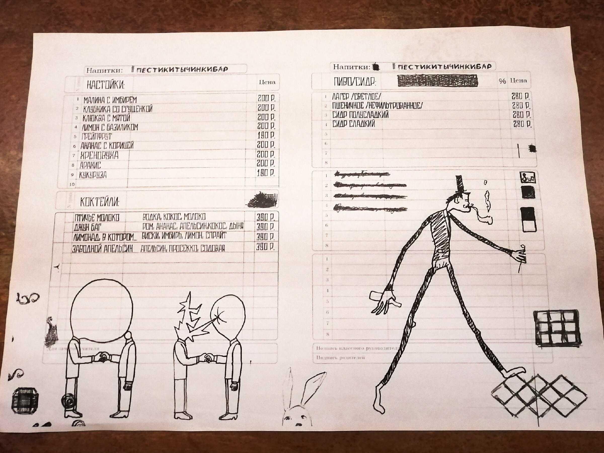 Пестики и тычинки бар москва меню и цены костюм принца из золушки